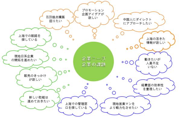 domain-service